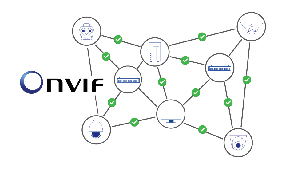 All MOBOTIX camera models and the video management system MxManagementCenter are conform to ONVIF standards