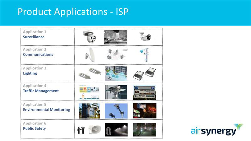 ISP - Critical Applications